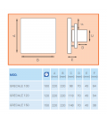 Ventilator axial LUX GRECALE 100, fabricat in Italia, timer, debit 100 mc/h