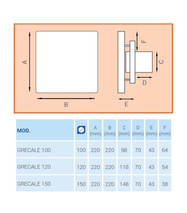 Ventilator axial LUX Grecale 150, fabricat in Italia, timer, debit 160 mc/h