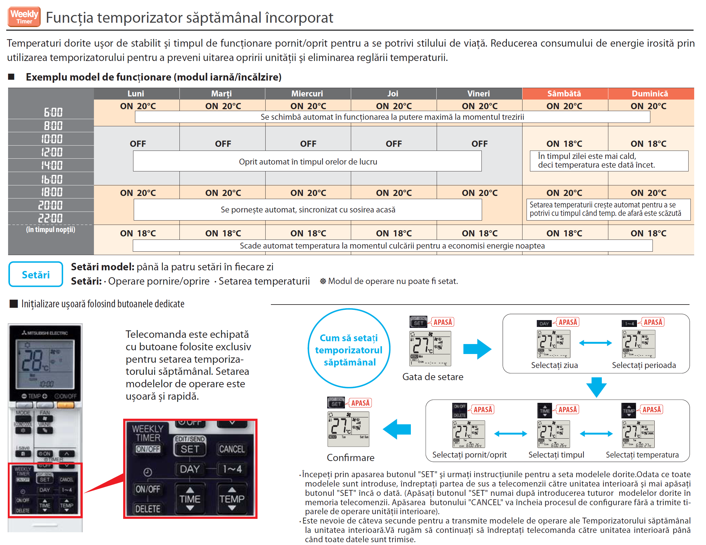 Aer Conditionat MITSUBISHI ELECTRIC INVERTER 22000 BTU/h