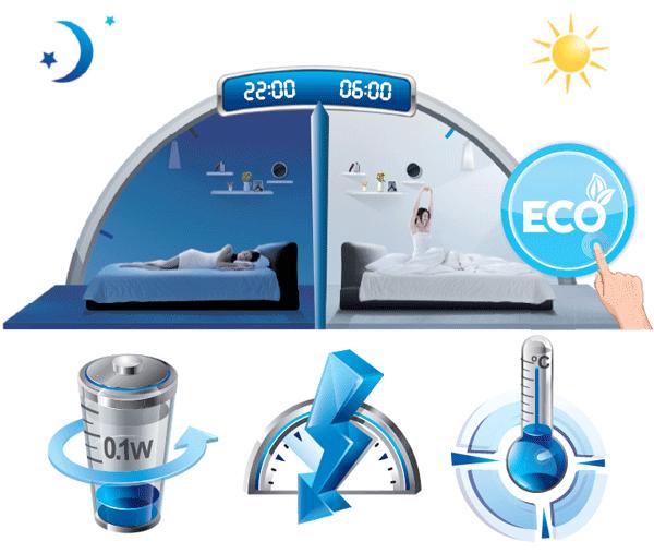 eco mode vivax