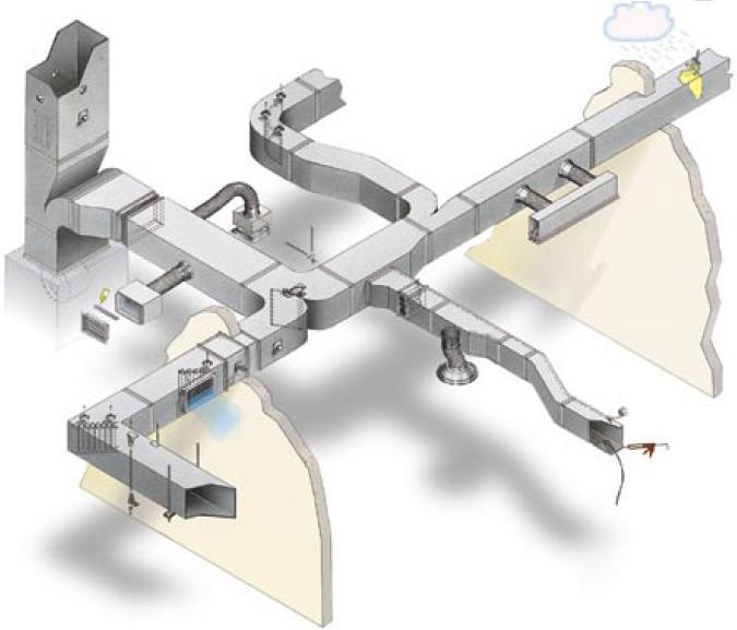 sistem ventilatie